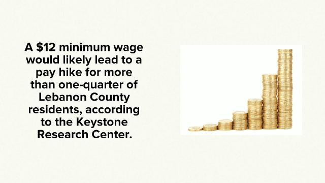 Watch: Minimum wage impacts Lebanon residents, businesses
